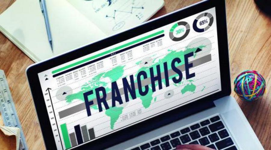 Mengenal Istilah Bisnis Franchise