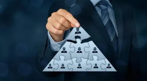 Dasar kepemimpinan dalam Organisasi