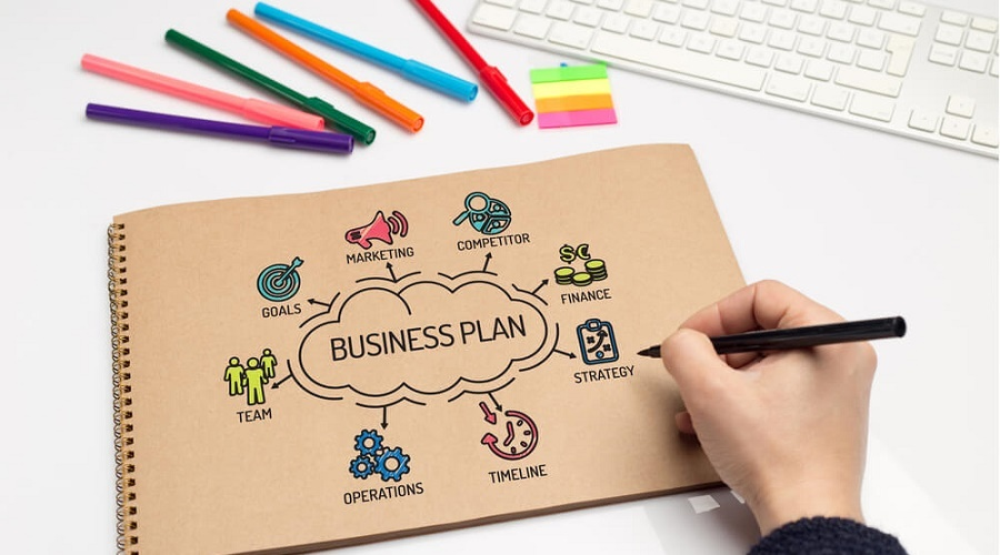 Business Plan dalam Memulai Bisnis